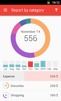 Zenmoney: expense tracker