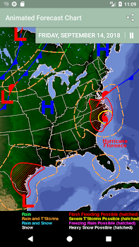 Weather from NOAA