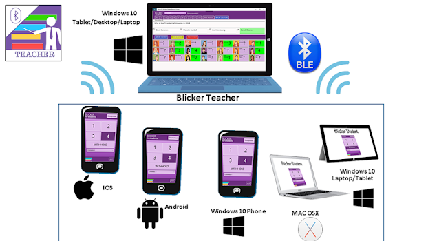 Blicker Bluetooth For Students