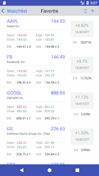Super Stocks : Stock Station with Options