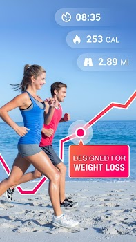 Running Tracker  - Running to Lose Weight