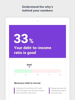 Turbo: Income, credit score & debt to income