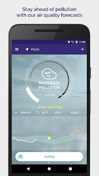 Plume Air Report - Live and forecast smog reports