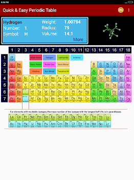 Periodic table of chemical elements chemistry app by pro data periodic table of chemical elements chemistry app urtaz Choice Image
