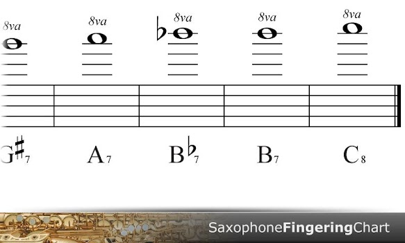 Saxophone Fingering Chart  By Critical Apps  Music  Audio