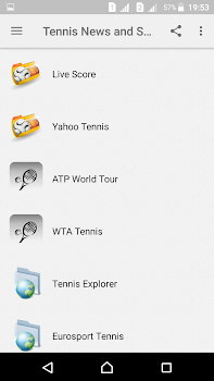 Tennis News and Scores