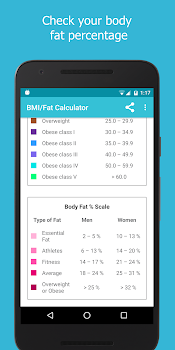 BMI / Fat / Weight Calculator