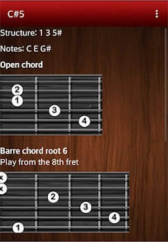 Chord and scale glossary