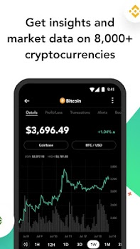 Blockfolio - Bitcoin and Cryptocurrency Tracker