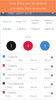 4riders Ski - 3D Social Maps and GPS Tracking