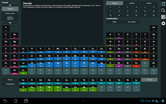 Best 10 apps for the periodic table of elements appgrooves periodic table urtaz Choice Image