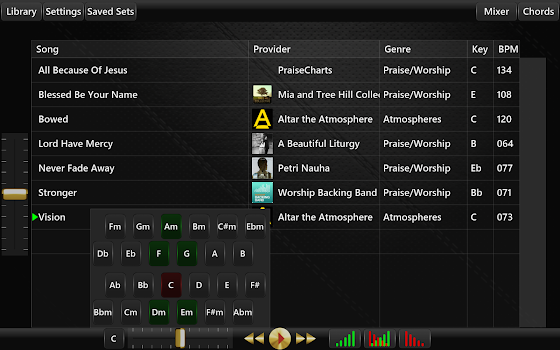 WorshipSong Band - by WorshipSong - Music & Audio Category
