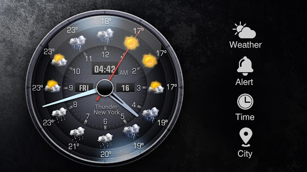 Local Weather Forecast & Real-time Radar checker