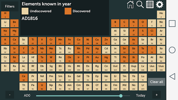 Best 10 apps for the periodic table of elements appgrooves periodic table urtaz Images