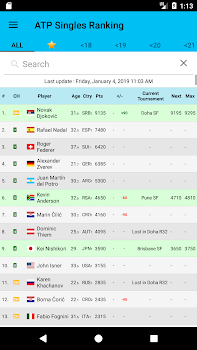 Live Tennis Rankings / LTR