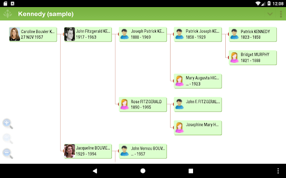 Family Tree Maker - FamilyGTG