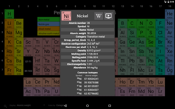 Elementary periodic table by ultramega software books elementary periodic table urtaz Gallery