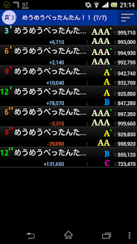 Score Manager DDR A