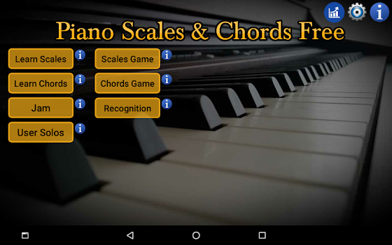 Piano Scales Chords Free By Learn To Master Education Category
