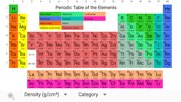 Periodic table chemistry elements 2018 by al fauz productions periodic table chemistry elements 2018 periodic table chemistry elements 2018 urtaz Images