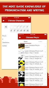 Learn Chinese - Phrases and Words, Speak Chinese
