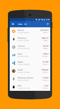 Cryptocurrency Bitcoin Ripple Altcoin Tracker