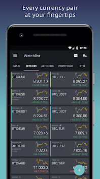 TabTrader Buy Bitcoin and Ethereum on exchanges
