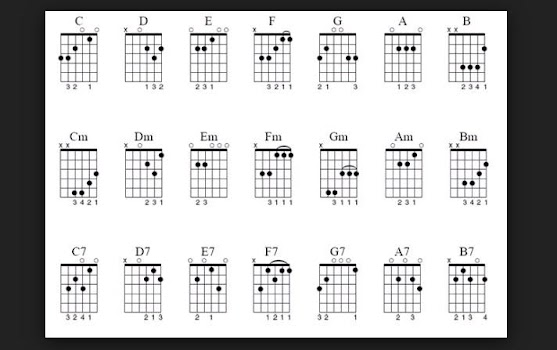 guitar lessons chord for beginners - by GODEV1234 - Lifestyle ...