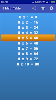 Maths Multiplication Tables