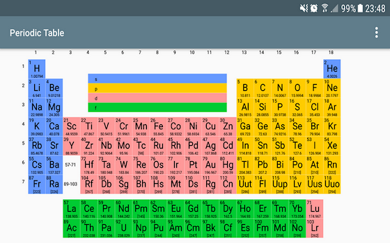 Periodic table of elements by sylvain saurel 13 app in periodic table of elements urtaz Gallery