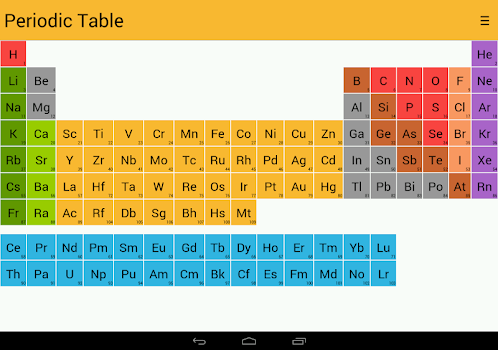 Periodic table by petr kleteka 20 app in periodic table of periodic table by petr kleteka 20 app in periodic table of elements education category 729 reviews appgrooves best apps urtaz Image collections