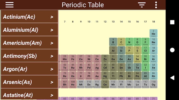 Periodic table by iexamonline 3 app in periodic table of periodic table with chemistry elements download and share it must try urtaz Gallery