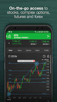 thinkorswim Mobile