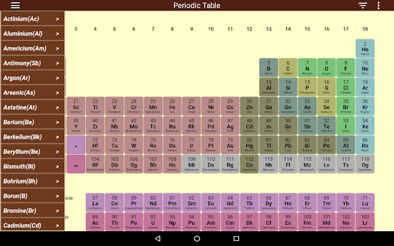 Periodic table by iexamonline 3 app in periodic table of periodic table by iexamonline 3 app in periodic table of elements education category 2 review highlights 6459 reviews appgrooves best apps urtaz Choice Image