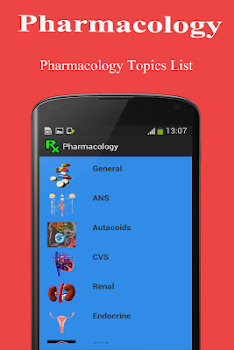 Pharmacology MBBS