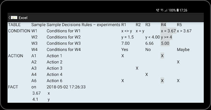 A Decision Support System with Decision Tables