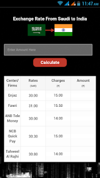 Currency Transfer Rate