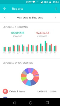 Organizze: Expense Tracker and Budget Planner
