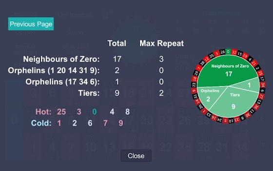 Roulette Statistics and Prediction - European
