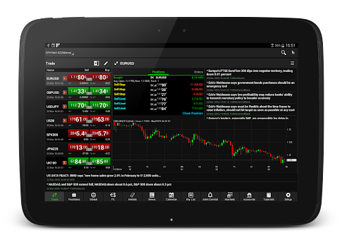 NetDania Stock & Forex Trader
