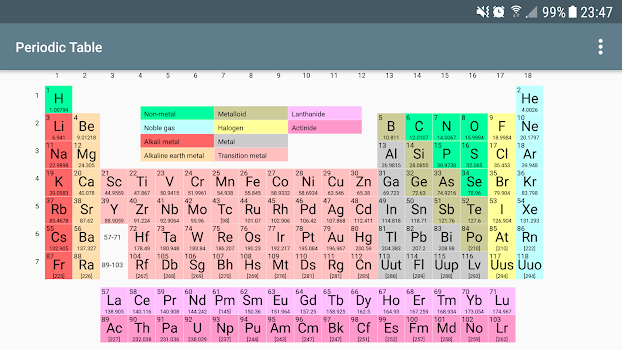 Periodic table of elements by sylvain saurel 19 app in periodic table of elements by sylvain saurel 19 app in periodic table of elements education category 2572 reviews appgrooves best apps urtaz Images