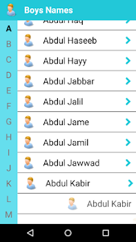 islamic names with urdu meaning pakistani names - Periodic Table With Names In Urdu