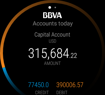 BBVA Compass net cash USA