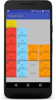 Periodic table by darshan institute of engineering technology also best apps in education urtaz Gallery