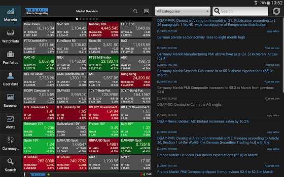 StockMarkets - investment news, quotes, watchlists