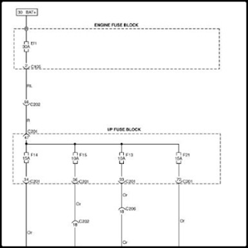 Wiring Classic Car Diagram - by TroneStudio - Auto & Vehicles ...