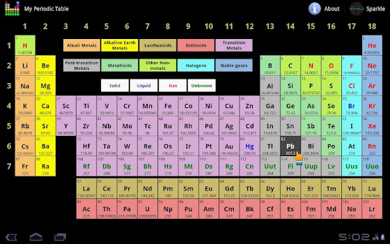 My periodic table for tablet by sparkle solutions books my periodic table for tablet urtaz Images