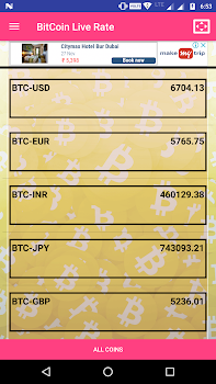 BitCoin Live Rate