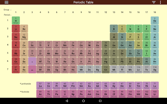 Periodic table 2018 pro by august software 3 app in periodic review highlights urtaz Images