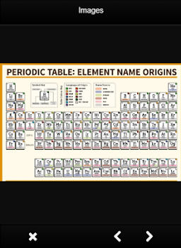 Chemistry formulas list by namoraapps education category 21 chemistry formulas list by namoraapps education category 21 features 52 reviews appgrooves best apps urtaz Gallery